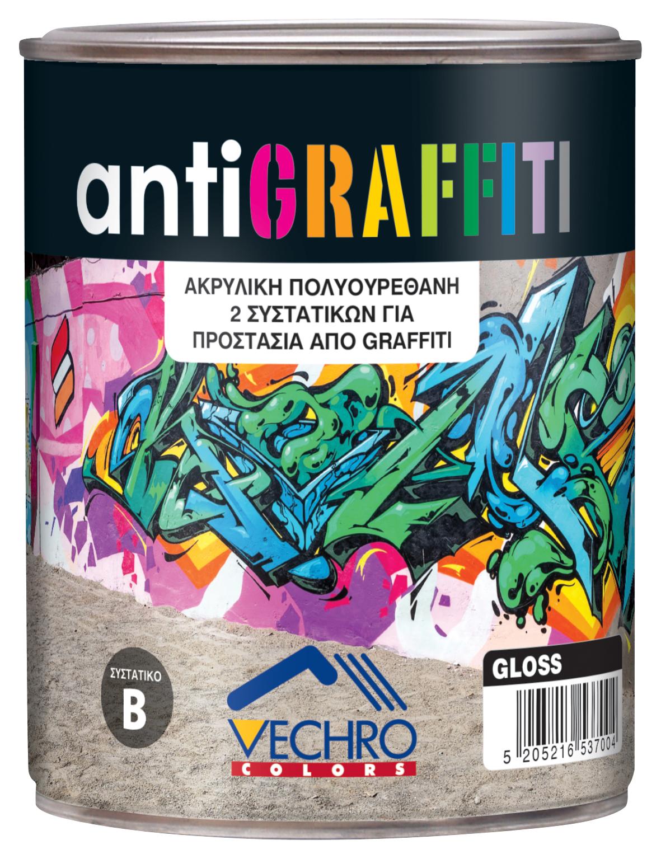 предпазване и премахване на графити