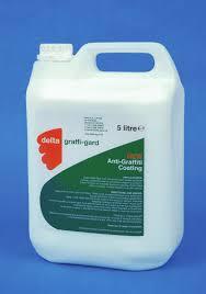 Почистване и предпазване от графити