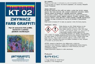 почистване на графити