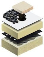 синтетична тпо мембрана на фирма Icopal