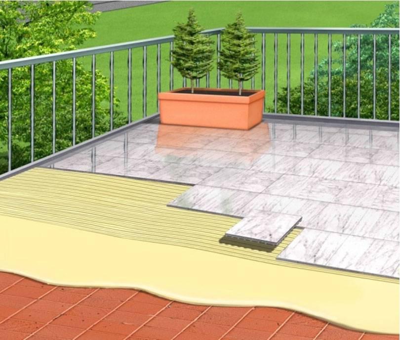 хидроизолация на тераси и балкони