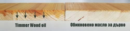 масло за дърво и дървесина