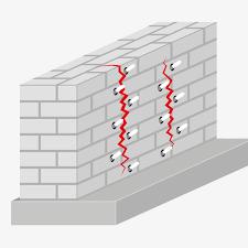 инжекционна смола на полиуретанова основа