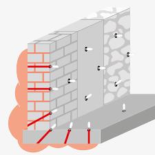 гелове на акрилатна основа за завесно инжектиране